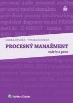 Procesný manažment - teória a prax