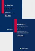 Balíček: Judikatúra vo veciach neplatnosti právnych úkonov